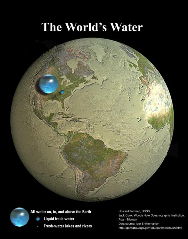 Surrey Comet: US government graphic showing the tiny amount of fresh water available on Earth. Credit: Howard Perlman, USGS; globe illustration by Jack Cook, Woods Hole Oceanographic Institution (©); and Adam Nieman
