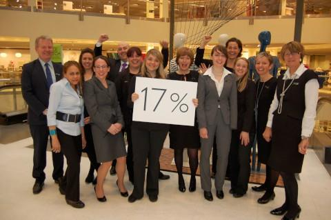 Staff at John Lewis Kingston celebrate the news they will be getting a 17 per cent bonus
