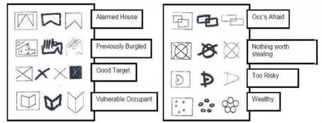 Police release image of marks used in targeted burglaries